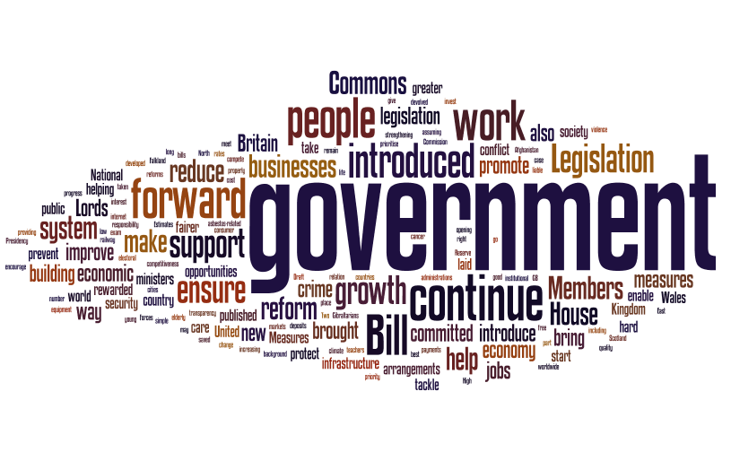 an introduction to the role of government in our economy