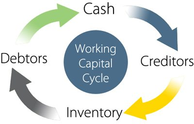 capital-for-industry