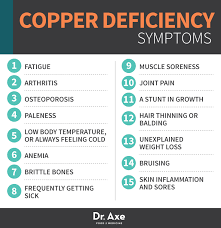 Copper Deficiency Symtoms