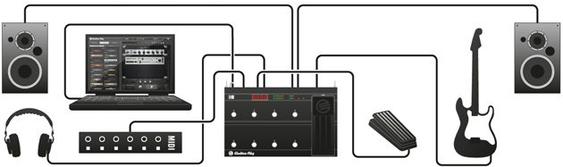 Three-Easy-Music-Recording-Setups-for-Guitarists-Guitar-Rig-Kontrol