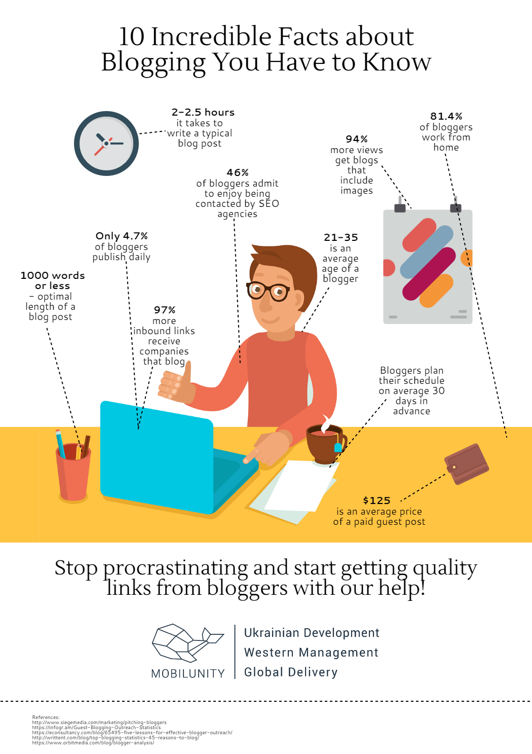 Incredible Facts about Blogging